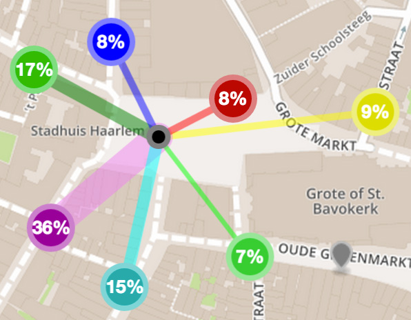 City Flow Tracking Wi-Fi